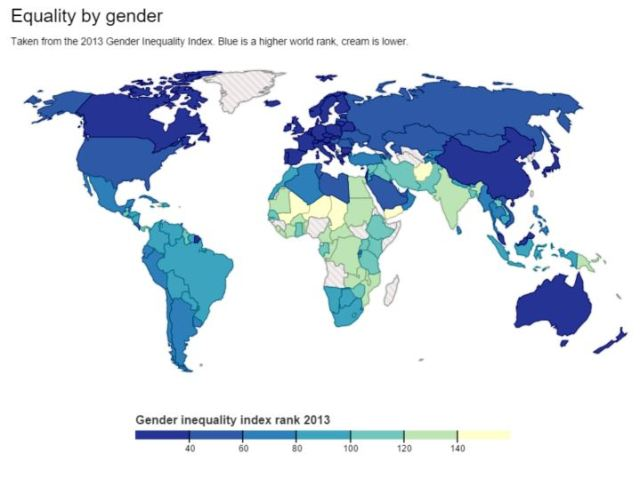Equality by Gender
